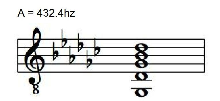 marca de sonido