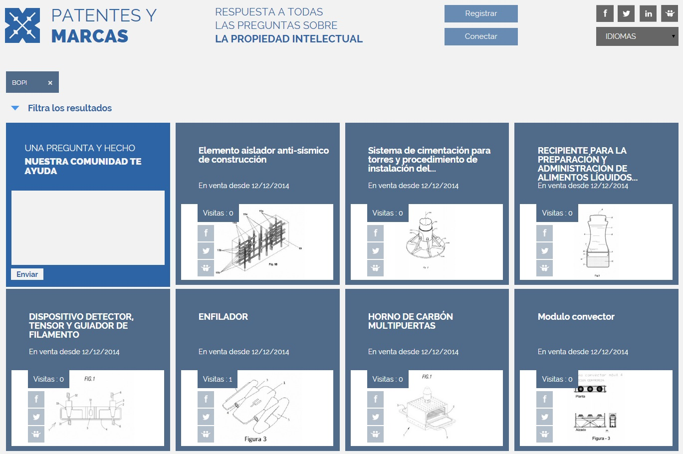 publicaciones de patentes españolas