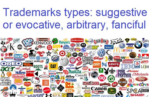 Brand-types